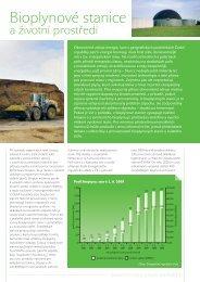 Bioplynové stanice a životní prostředí - Calla
