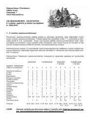 Hämeenlinnan Yhteiskoulu Hätilän koulu Viertokatu 1 13210 ...
