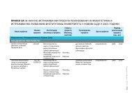 Pregled naučno-istrazivačkih projekata na fakultetima i istrazivačko ...