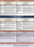 Programme Schedule -Sconf2011 V13 - Jsr-iimt.in - Page 3