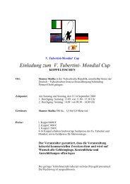 Einladung zum V. Tubertini- Mondial Cup - Fishing Tackle Max
