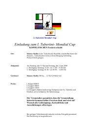 Einladung zum I. Tubertini- Mondial Cup - Fishing Tackle Max