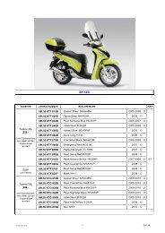 SH 125i - Honda