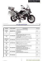 Tech. Zubehör - Honda