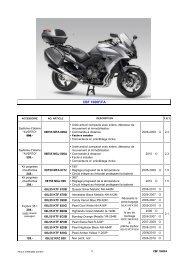 CBF 1000F/FA - Honda