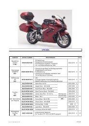 VFR 800A - Honda