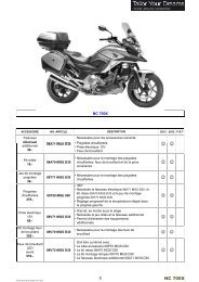Accessoire NC700X - Honda