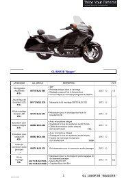 Accessoires - Honda