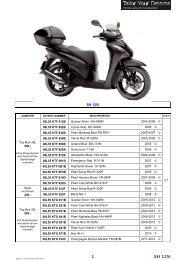 1 SH 125i - Honda