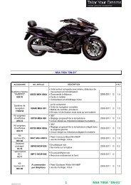 1 NSA 700A ''DN-01'' - Honda