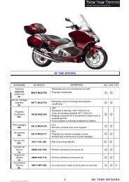 Accessoires Integra - Honda