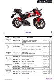 1 CBR600F - Honda