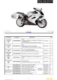 Accessoires VFR800A - Honda