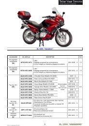 Accessoires XL125 Varadero - Honda