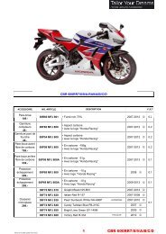 Accessoires CBR600R - Honda