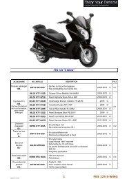Accessoires FES125 - Honda
