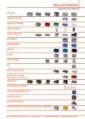 Catalogue en Format PDF - AUER Packaging - Page 3