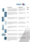 Heat Exchangers Product Overview - Scriptor - Page 3