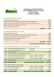 Investition Wertholz 1 Hektar Investition Energieholz 1,5 Hektar ...