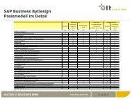 15 Anwendern (bestehend aus Enterprise oder Team Usern)