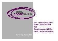 IconEigenstudie_CSRBrandFeel080316.pdf - Added Value