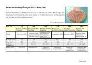 1A-Lebensmittelvergiftungen Muscheln