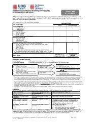 UOB BIB Professional Package