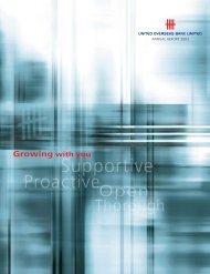 UOB Annual Report 2003 - United Overseas Bank