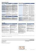 IC-E80D/ID-E880 - Icom - Seite 4