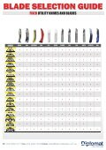Fixed & Retractable Utility Knives Blade Selection ... - Diplomat Blades - Page 2