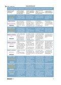 Miljöutbildningen 2004 - Novator - Page 4