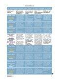 Miljöutbildningen 2004 - Novator - Page 6