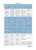 Miljöutbildningen 2004 - Novator - Page 7