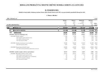 Rebalans plana 2011 posebni del