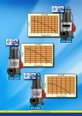 free flow and sewage pumps - Home & Garden Cyprus - Page 4