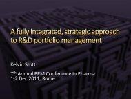 Portfolio value ± risk Project - Pharma