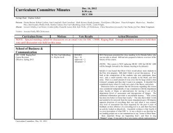 Curriculum Committee Minutes - Dixie State College