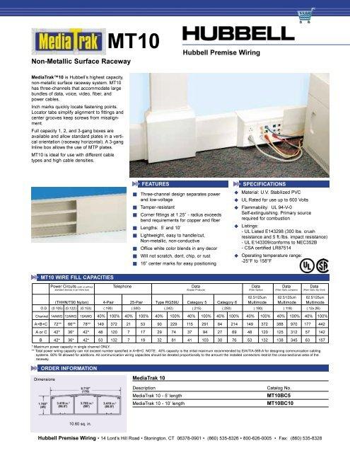 Strange Hubbell Premise Wiring Non Metallic Surface Raceway Wiring Database Gramgelartorg