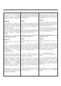 Given the Constitution of the Republic of Rwanda of June 4 ... - REMA - Page 2