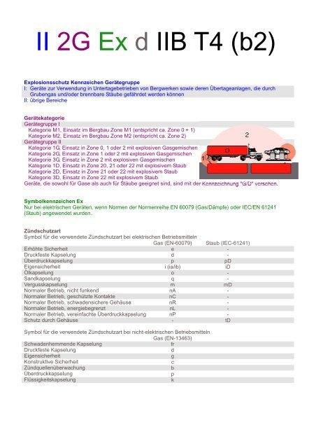 II 2G Ex d IIB T4 (b2)