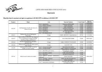 LISTE DES MARCHES CONCLUS EN 2012 TRAVAUX - Beaune
