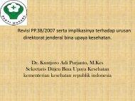 Presentasi Pak Ses 2.pdf - Kebijakan Kesehatan Indonesia