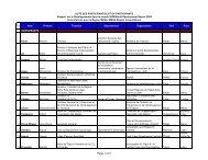 Liste des participants - Euromedina