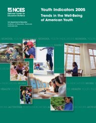 Youth Indicators 2005: Trends in the Well-Being of American Youth