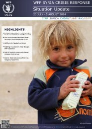 WFP Syria Crisis Response Situation Update