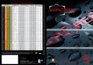 TECHNICAL SPECIFICATIONS - Explorer Cases