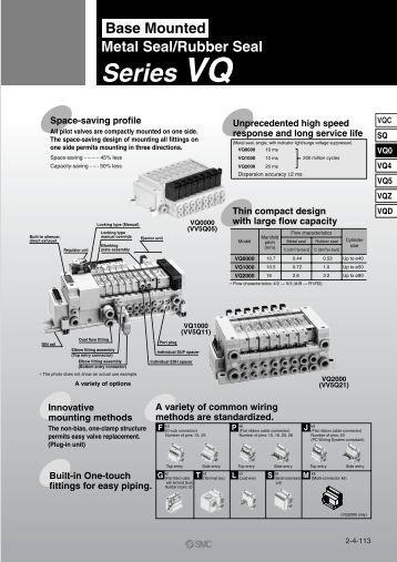 Series VQ/Base Mounted - SMC ETech