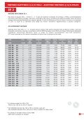 Motori Elettrici - Tecnicaindustriale.net - Page 5