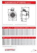 Motori Elettrici - Tecnicaindustriale.net - Page 7
