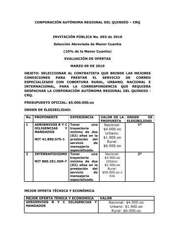 Calificacion Propuestas Invitacion Publica No. 003 de 2010